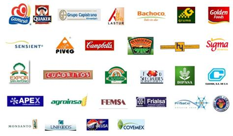 sector alimentos acciones defensivas rankia
