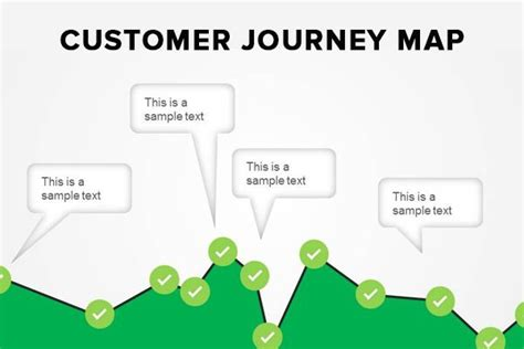 customer journey powerpoint template powerpoint archives mashtrelo