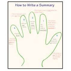 build a good summary poster graphic organizers graphics