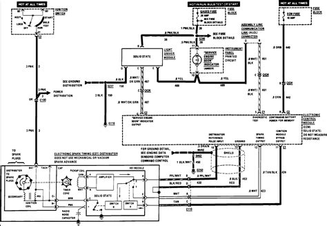 86 chevy ignition switch wiring diagram 86 get free