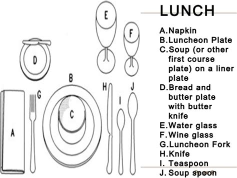 Buffet Service Table Setting Table Setting And Meal Service