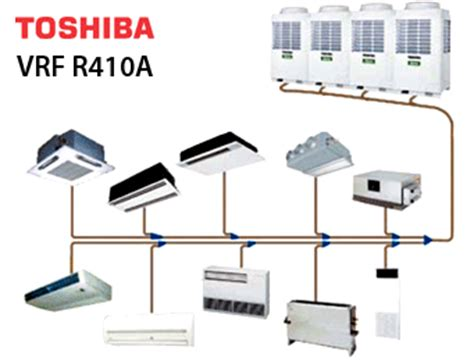 Ac Vrv Toshiba toshiba air conditioners vrf systems smms outdoor units