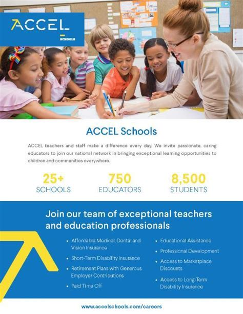 Q Es Resume Accel by Accel Schools Careers And Employment Indeed