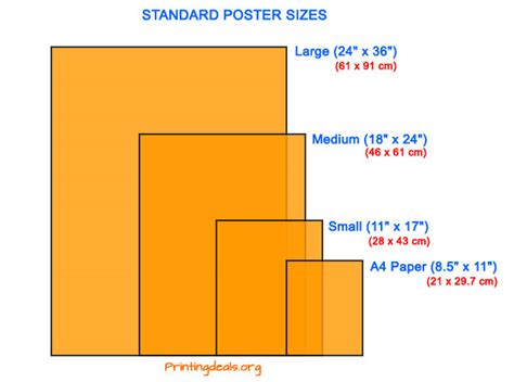 printable poster size standard poster sizes dimensions paper weight