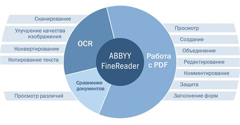 активатор на abbyy finereader 9.0