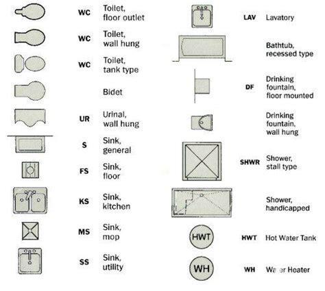 symbols   Interior Design   Pinterest   Symbols, Interiors