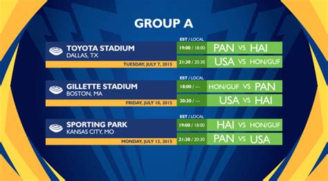 Calendario Copa Oro Calendario Y Grupos Copa Oro 2015 Apuntes De Futbol