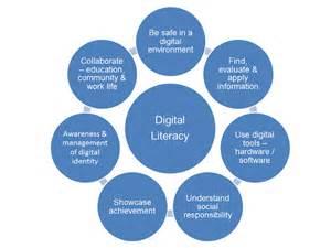 course digital literacy forum