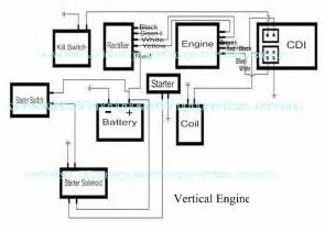 chinese atv wiring diagram for electric chinese atv free