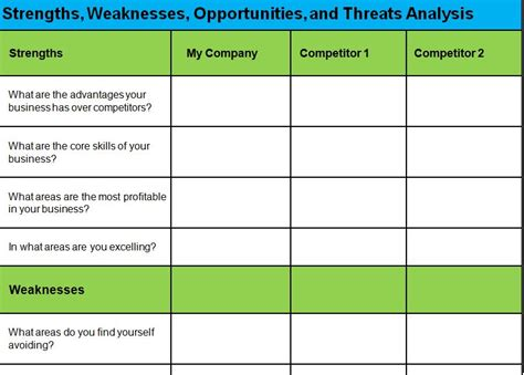 swot analysis template word free swot analysis template
