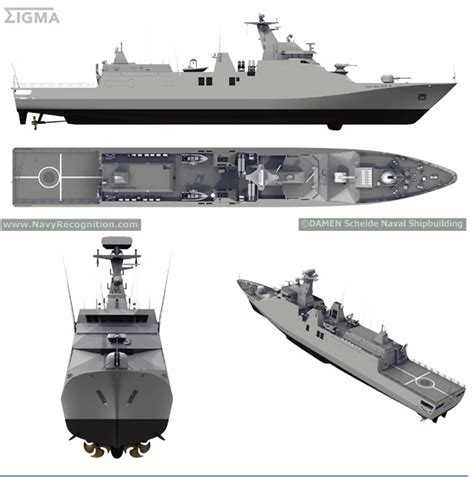Kunci Pas At 18 X 19 Pro Series sigma naval patrol and frigates series