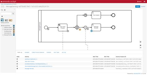 bpmn application modelling bpmn 2 0 with bpmn io