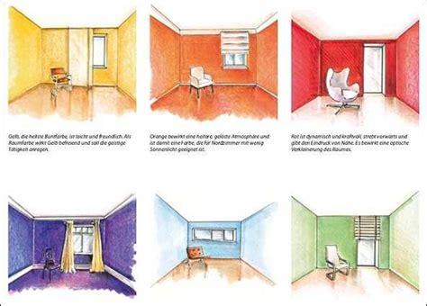 farbgestaltung wohnraum innenr 228 ume medienservice architektur und bauwesen