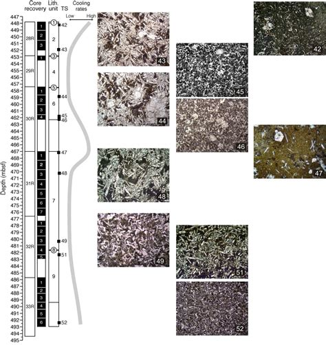 hibole in thin section proc iodp 324 massive basalt flows on the southern