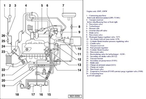 golf tdi vacuum hose diagram mk4 tdi vacuum diagram wiring diagram schemes