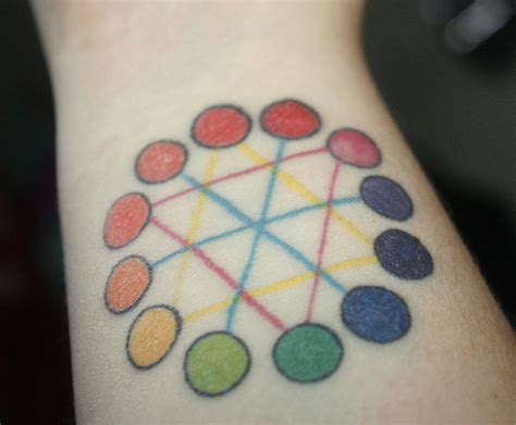rainbow tattoos rainbow colours best design ideas