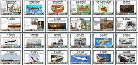 ks2 themes and conventions free printable geography posters ks2 history of