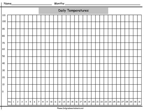 free curve template chart temperature chart template