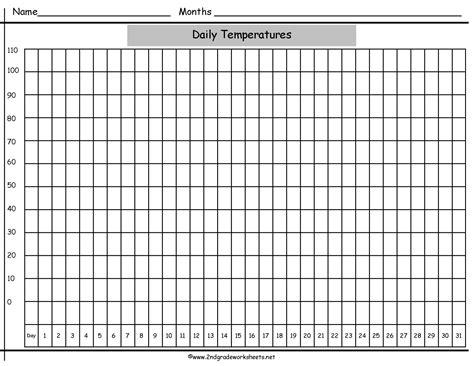 chart temperature chart template