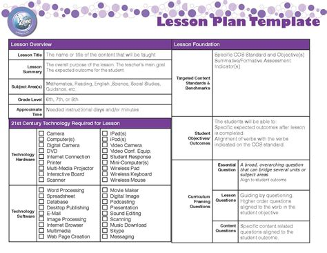 lesson plan template ohio lesson plan template unit plan lesson plan templates