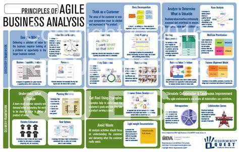 agile business template certificate templates certificate 6 merit