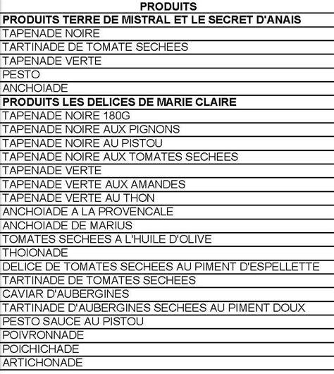 alimenti francesi nuovi prodotti