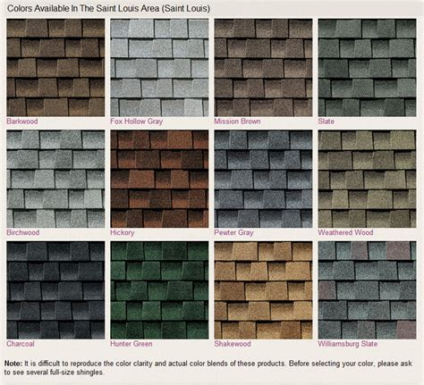 roof shingle colors viral infections blog articles color of roof shingles viral infections blog articles