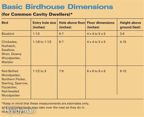 specs for bird houses by species 4 da birds da beez