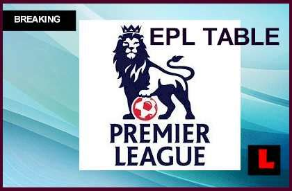epl results live national chionship live score basketball scores