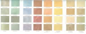 pearl paint colors kate s diy project valspar brushed pearl paint