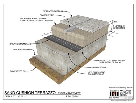 cushion sand 130 0211 sand cushion terrazzo system overview