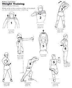 weight lifting restrictions after c section 1000 images about stretches on pinterest stretching