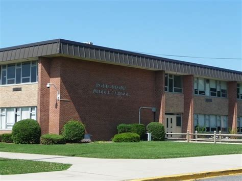 connetquot central school district real estate