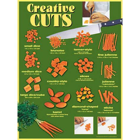 cuts of vegetables diagrams morris meredith resources notes