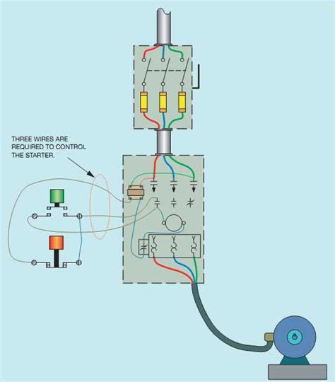 air compressor magnetic starter wiring diagram wiring