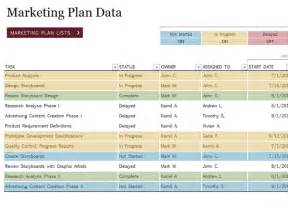 marketing project plan template for excel 2013 inside