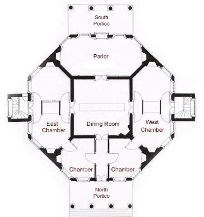 Poplar Forest Floor Plan | solaripedia green architecture building projects in