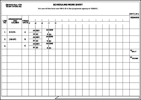 Fm3 09 21 Appendix B Manual Targeting And Fire Planning