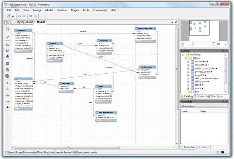 mysql workbench diagram mysql workbench eer diagram line style field to field
