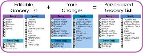 editable grocery shopping list template editable grocery list filled in version organizing