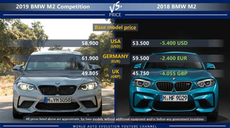 Bmw Price In Germany Vs Us by Bmw M2 Competition Vs Bmw M2 Quot Ordinary Quot Version
