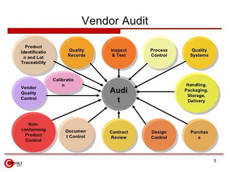tag supplier audit 40 awesome vendor qualification process flow chart flowchart