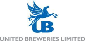 united breweries ibm