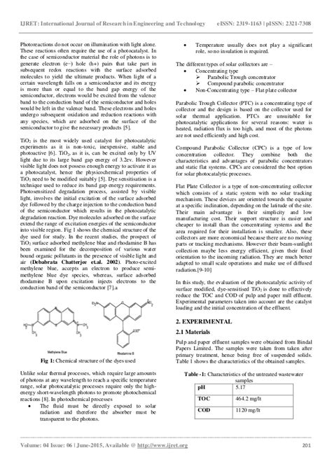 research papers on dyes pulp paper research journal