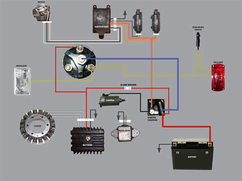 xs400 wiring harness 20 wiring diagram images wiring