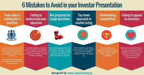 6 Mistakes To Avoid During Your Investor Presentation