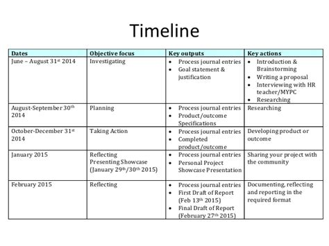 investigation timeline template myp personal project stages