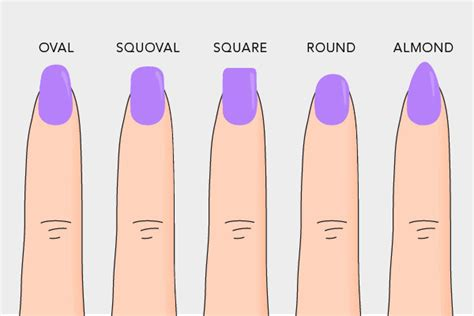 how to create rounded look to back of bob hair cut nail shapes how to shape your nails beautylish