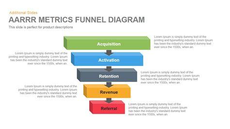 aarrr metrics funnel diagram powerpoint keynote template