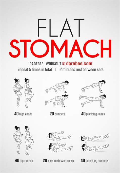 best 25 flat stomach ideas on flat belly stomach workouts and flat belly workout